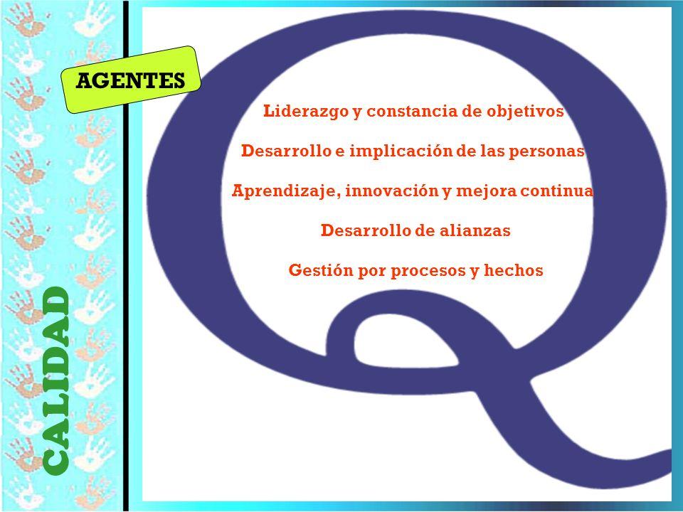 © Editorial CCS33 Liderazgo y constancia de objetivos Desarrollo e implicación de las personas Aprendizaje, innovación y mejora continua Desarrollo de