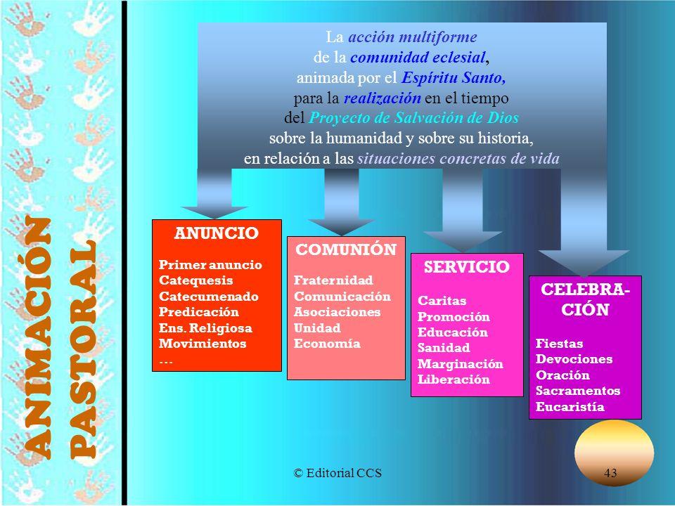 © Editorial CCS43 ANUNCIO Primer anuncio Catequesis Catecumenado Predicación Ens. Religiosa Movimientos... COMUNIÓN Fraternidad Comunicación Asociacio