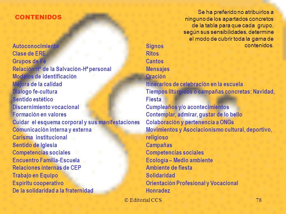 © Editorial CCS78 CONTENIDOS Autoconocimiento Clase de ERE Grupos de Fe Relación Hª de la Salvación-Hª personal Modelos de identificación Mejora de la