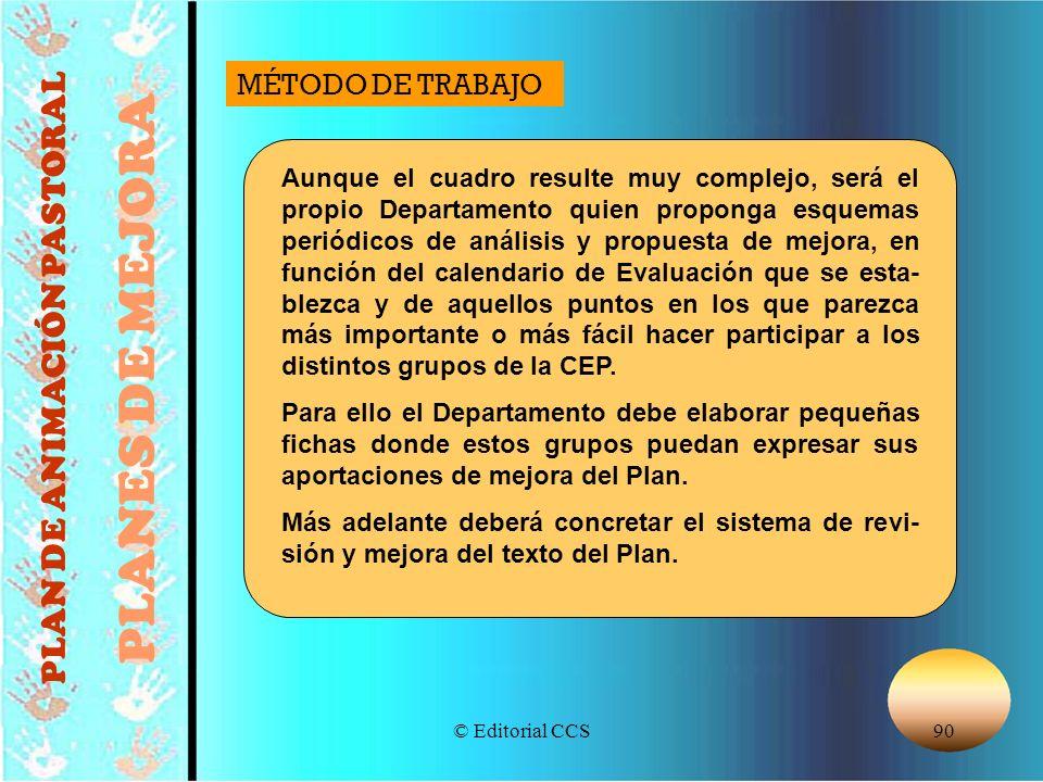 © Editorial CCS90 PLAN DE ANIMACIÓN PASTORAL PLANES DE MEJORA Aunque el cuadro resulte muy complejo, será el propio Departamento quien proponga esquem