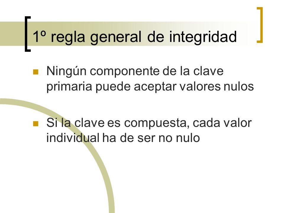 1º regla general de integridad Ningún componente de la clave primaria puede aceptar valores nulos Si la clave es compuesta, cada valor individual ha d