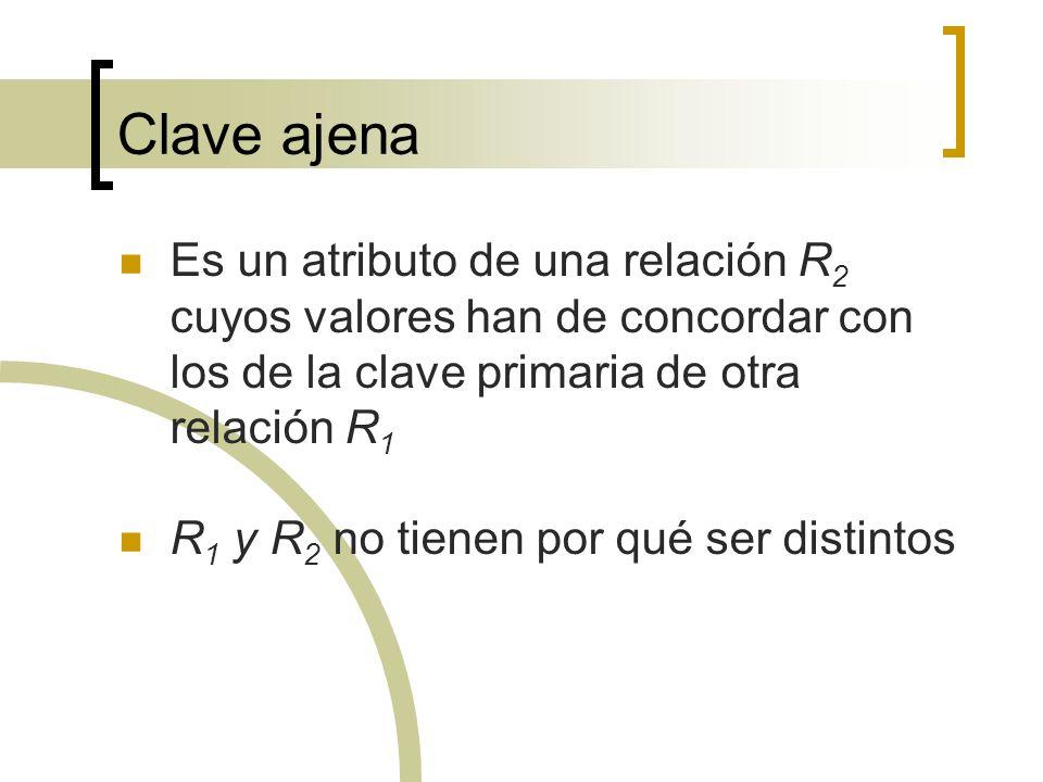 Clave ajena Es un atributo de una relación R 2 cuyos valores han de concordar con los de la clave primaria de otra relación R 1 R 1 y R 2 no tienen po