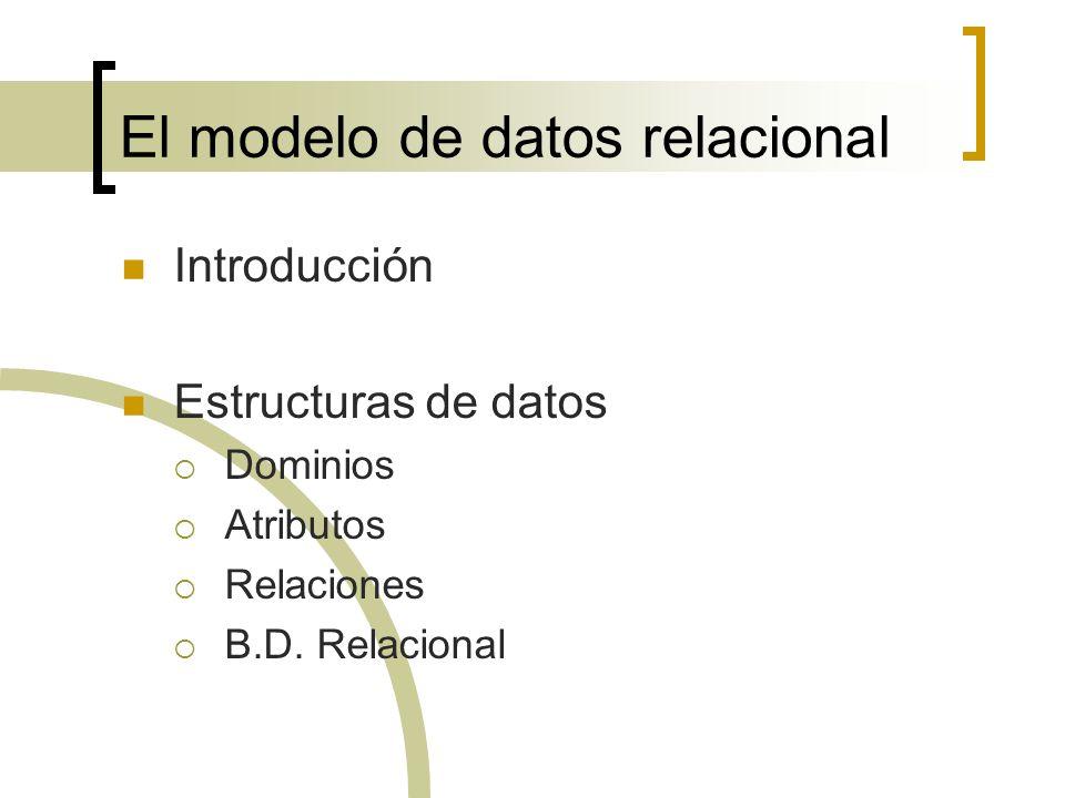 El modelo de datos relacional Introducción Estructuras de datos Dominios Atributos Relaciones B.D. Relacional