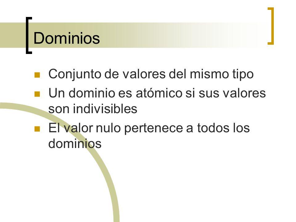 Dominios Conjunto de valores del mismo tipo Un dominio es atómico si sus valores son indivisibles El valor nulo pertenece a todos los dominios