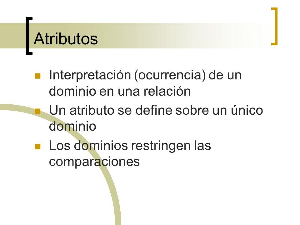 Atributos Interpretación (ocurrencia) de un dominio en una relación Un atributo se define sobre un único dominio Los dominios restringen las comparaci