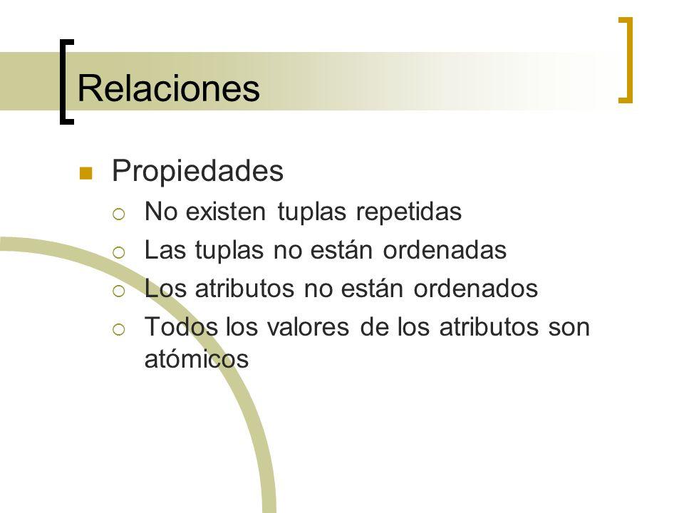 Relaciones Propiedades No existen tuplas repetidas Las tuplas no están ordenadas Los atributos no están ordenados Todos los valores de los atributos s