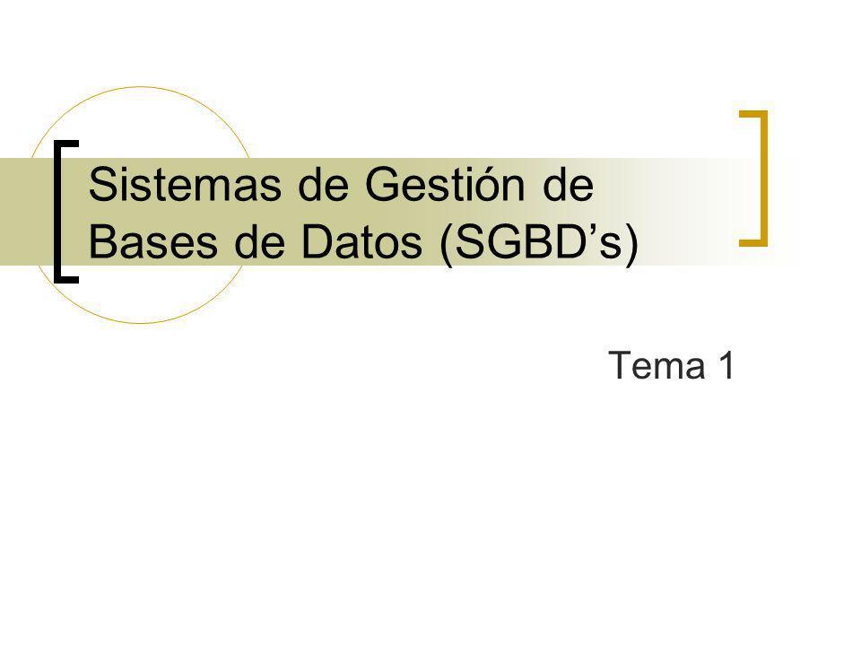 1.1 Definición de SGBD Colección de archivos de datos interrelacionados y conjunto de programas que permiten acceder y modificar dichos datos Objetivo: proporcionar visión abstracta de los datos