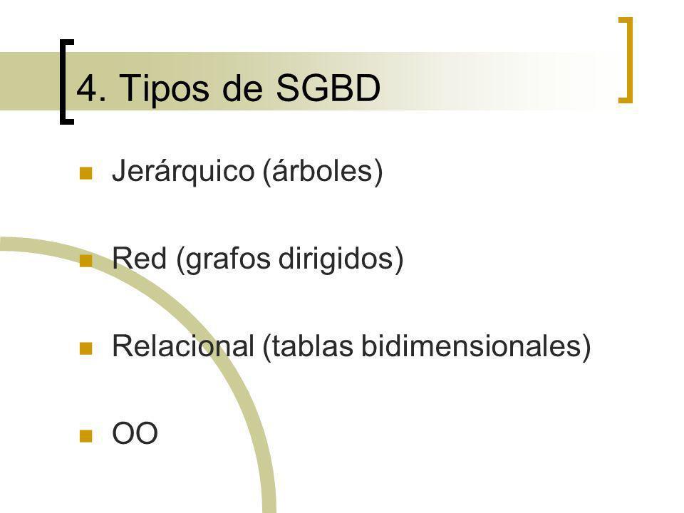 4. Tipos de SGBD Jerárquico (árboles) Red (grafos dirigidos) Relacional (tablas bidimensionales) OO