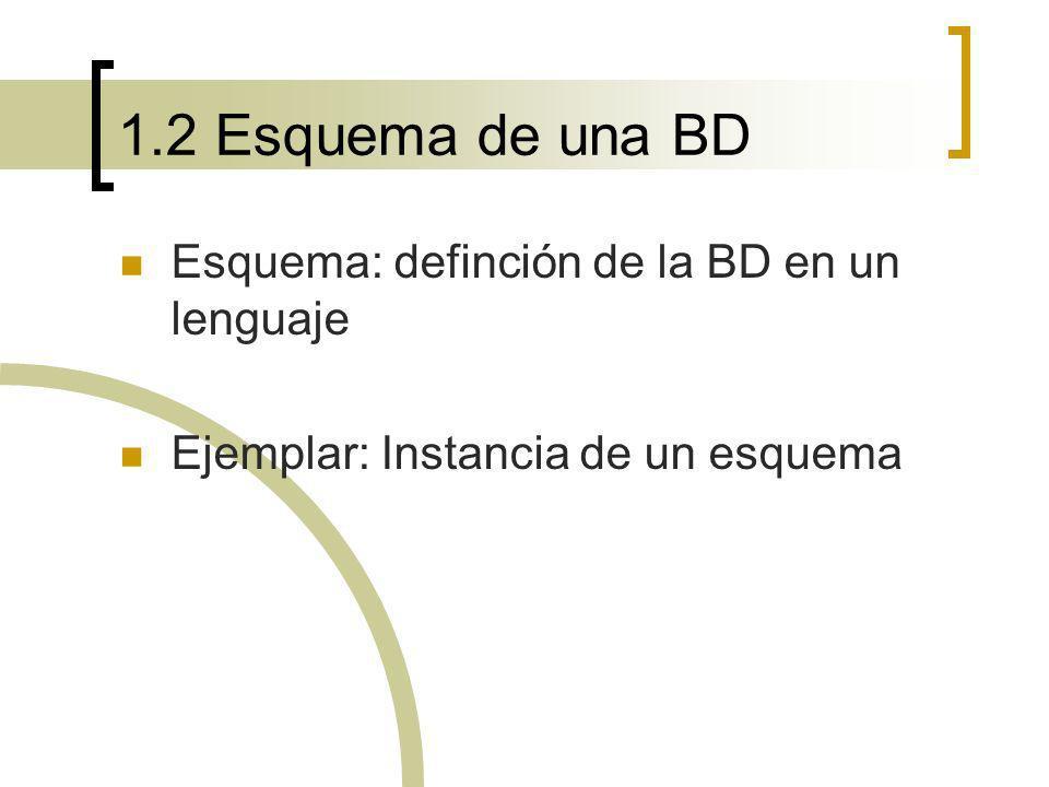 1.2 Esquema de una BD Esquema: definción de la BD en un lenguaje Ejemplar: Instancia de un esquema