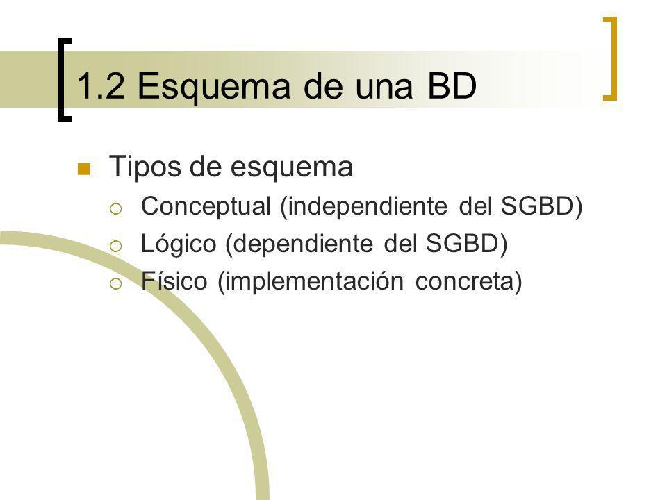 1.2 Esquema de una BD Tipos de esquema Conceptual (independiente del SGBD) Lógico (dependiente del SGBD) Físico (implementación concreta)
