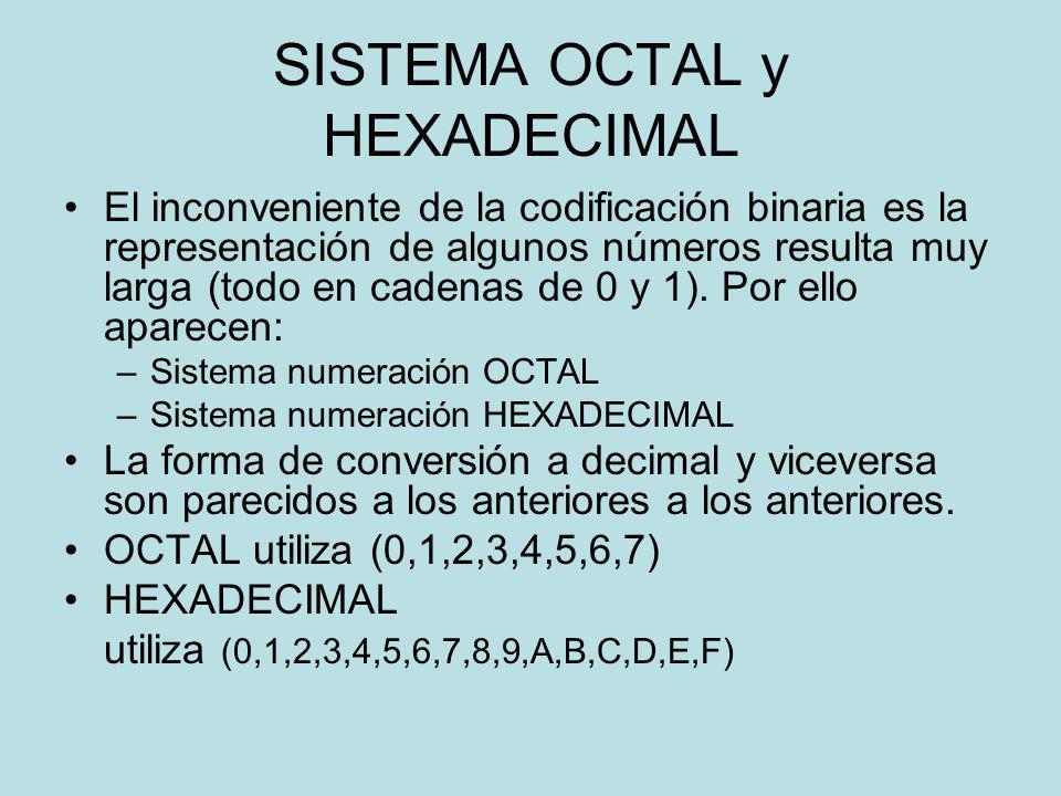 SISTEMA OCTAL y HEXADECIMAL El inconveniente de la codificación binaria es la representación de algunos números resulta muy larga (todo en cadenas de