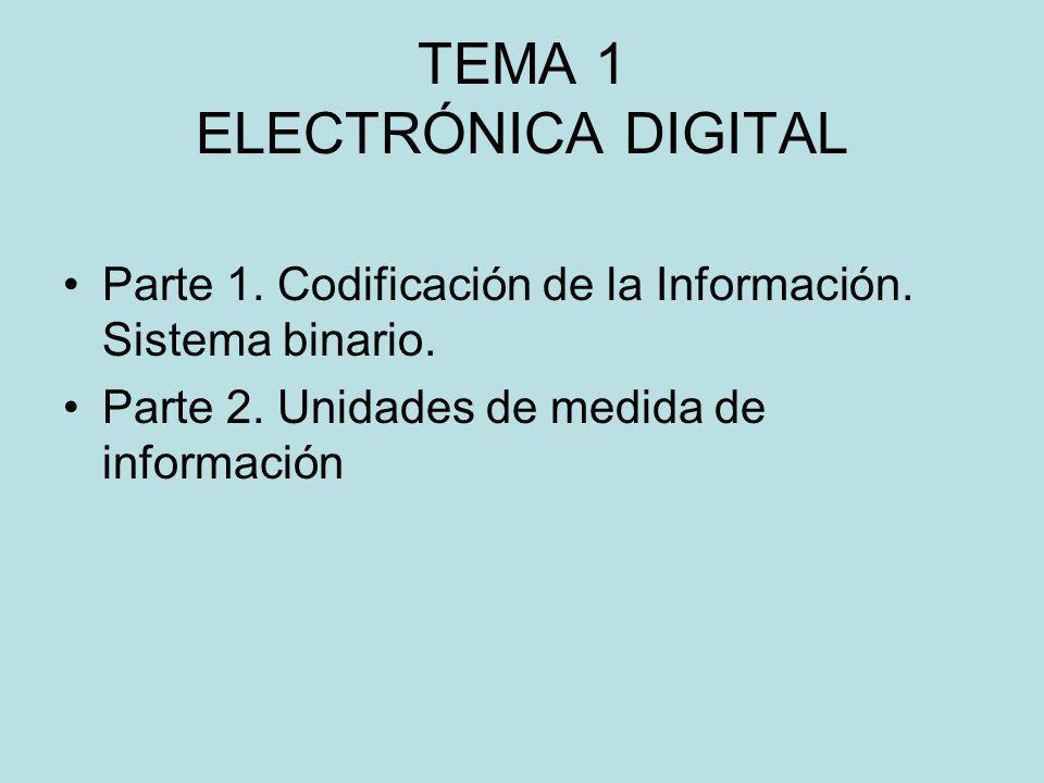 TEMA 1 ELECTRÓNICA DIGITAL Parte 1. Codificación de la Información. Sistema binario. Parte 2. Unidades de medida de información