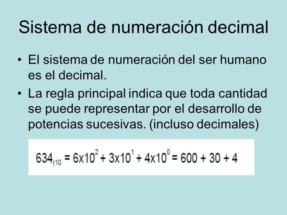 Sistema de numeración decimal El sistema de numeración del ser humano es el decimal. La regla principal indica que toda cantidad se puede representar