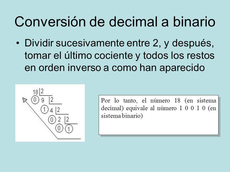 Conversión de decimal a binario Por lo tanto, el número 18 (en sistema decimal) equivale al número 1 0 0 1 0 (en sistema binario) Dividir sucesivament