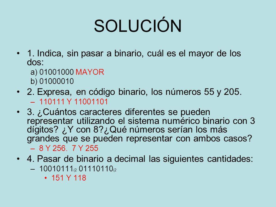 SOLUCIÓN 1. Indica, sin pasar a binario, cuál es el mayor de los dos: a) 01001000 MAYOR b) 01000010 2. Expresa, en código binario, los números 55 y 20