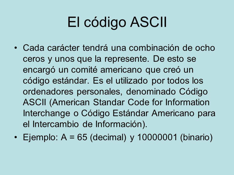 El código ASCII Cada carácter tendrá una combinación de ocho ceros y unos que la represente. De esto se encargó un comité americano que creó un código