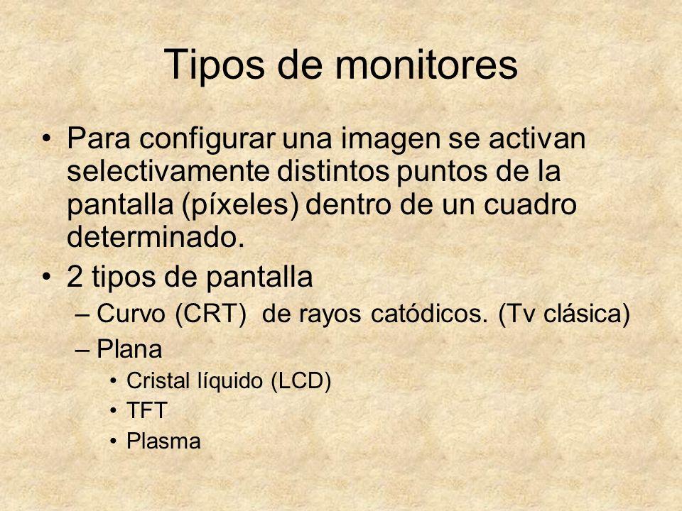 Tipos de monitores Para configurar una imagen se activan selectivamente distintos puntos de la pantalla (píxeles) dentro de un cuadro determinado. 2 t