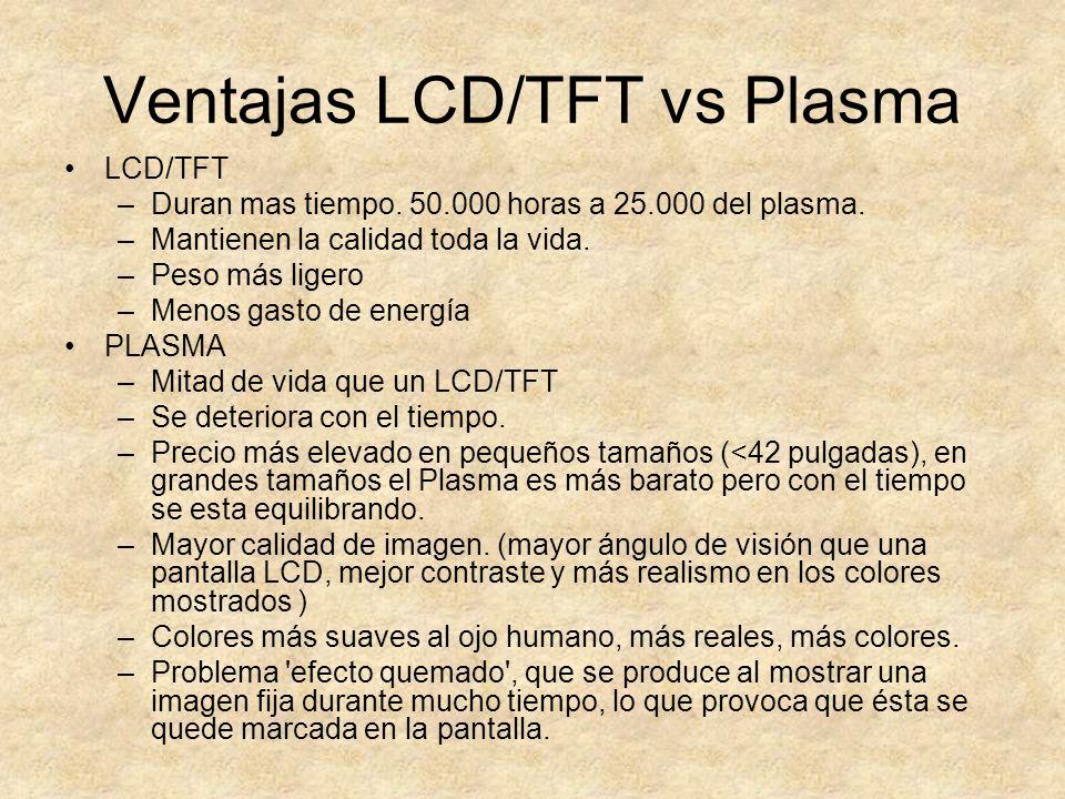 Ventajas LCD/TFT vs Plasma LCD/TFT –Duran mas tiempo. 50.000 horas a 25.000 del plasma. –Mantienen la calidad toda la vida. –Peso más ligero –Menos ga
