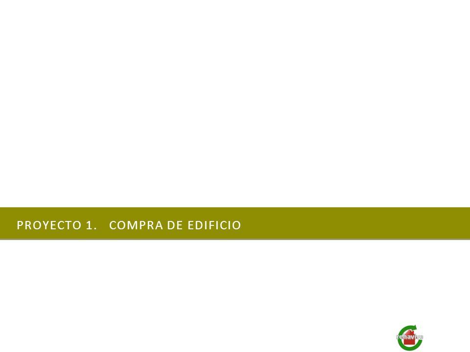 PROYECTO 1. COMPRA DE EDIFICIO