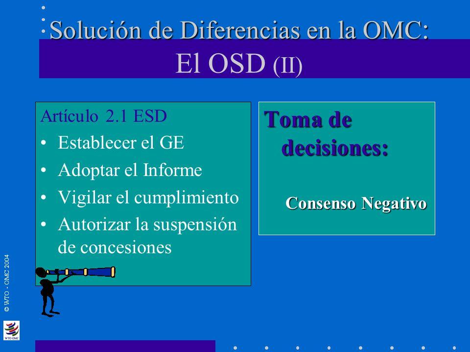 © WTO - OMC 2004 Solución de Diferencias en la OMC : Solución de Diferencias en la OMC : El OSD (II) Artículo 2.1 ESD Establecer el GE Adoptar el Info