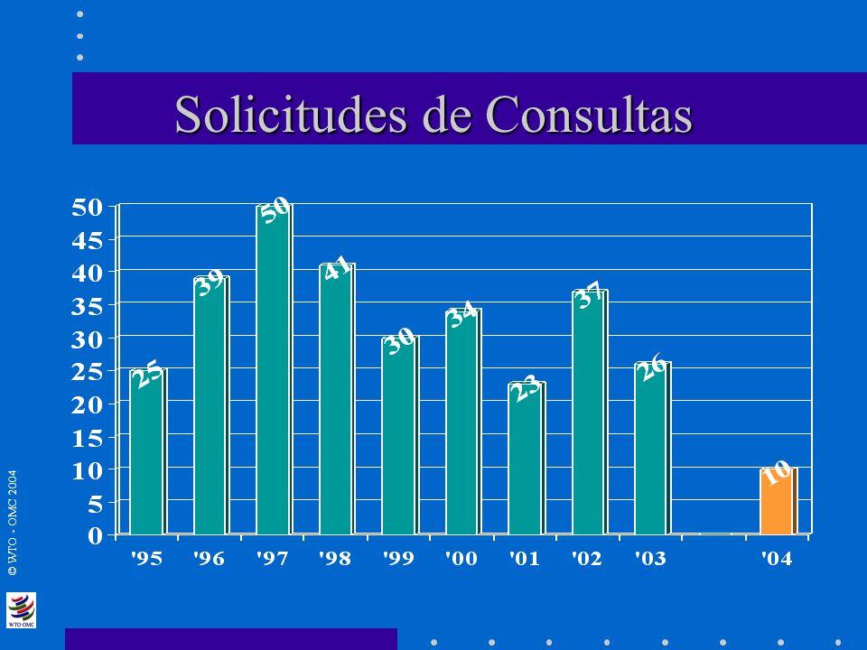 © WTO - OMC 2004 Solicitudes de Consultas