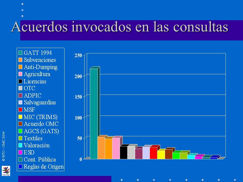 © WTO - OMC 2004 Acuerdos invocados en las consultas