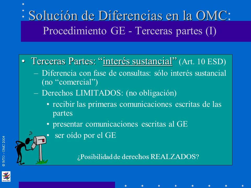 © WTO - OMC 2004 Solución de Diferencias en la OMC Solución de Diferencias en la OMC : Procedimiento GE - Terceras partes (I) Terceras Partes: interés