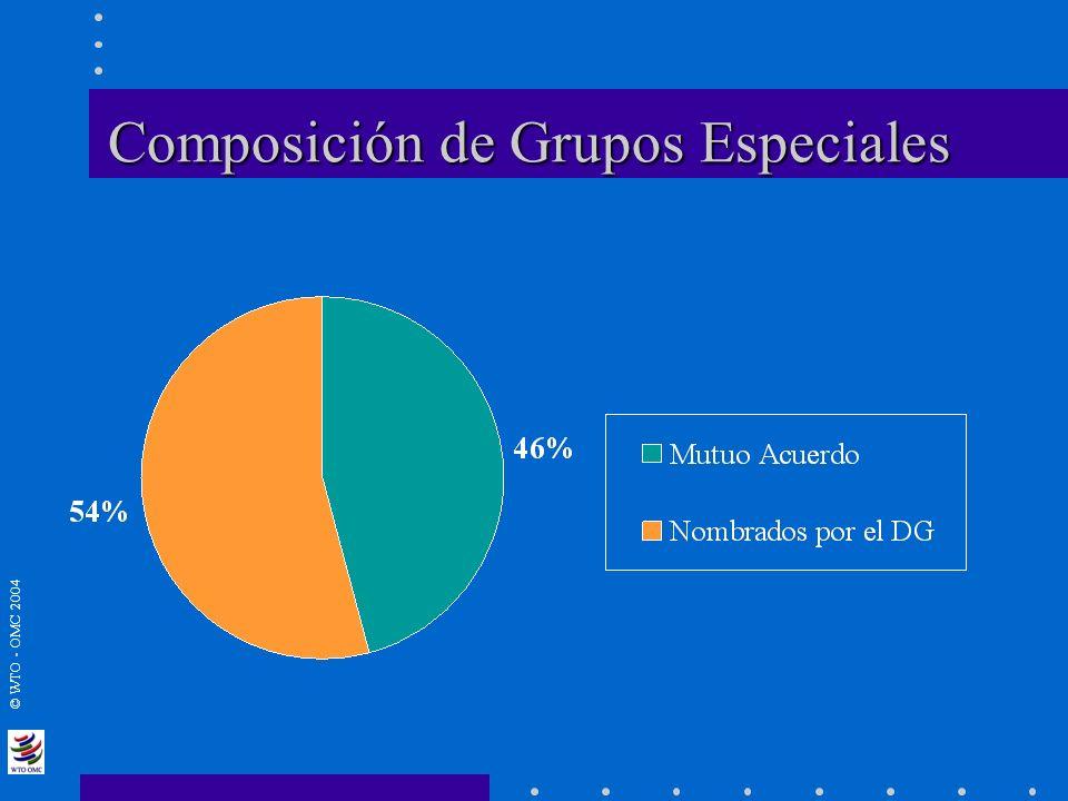 © WTO - OMC 2004 Composición de Grupos Especiales