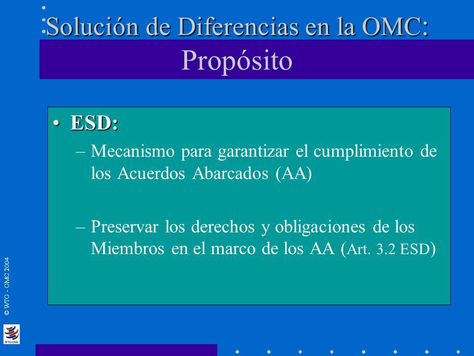 © WTO - OMC 2004 Solución de Diferencias en la OMC : Solución de Diferencias en la OMC : Propósito ESD:ESD: –Mecanismo para garantizar el cumplimiento