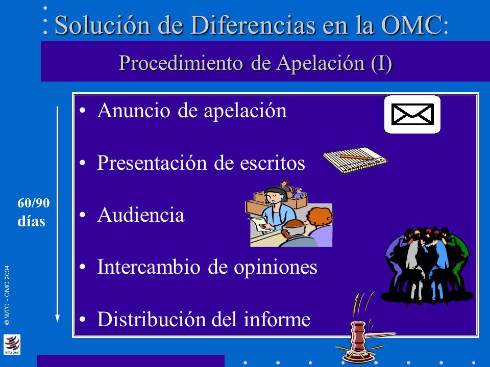 © WTO - OMC 2004 Anuncio de apelación Presentación de escritos Audiencia Intercambio de opiniones Distribución del informe Solución de Diferencias en