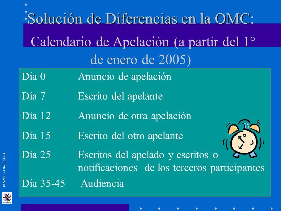 © WTO - OMC 2004 Solución de Diferencias en la OMC Solución de Diferencias en la OMC: Calendario de Apelación (a partir del 1° de enero de 2005) Día 0
