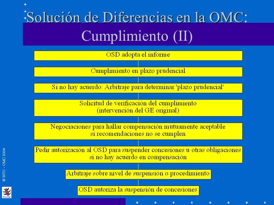 © WTO - OMC 2004 Solución de Diferencias en la OMC Solución de Diferencias en la OMC : Cumplimiento (II)