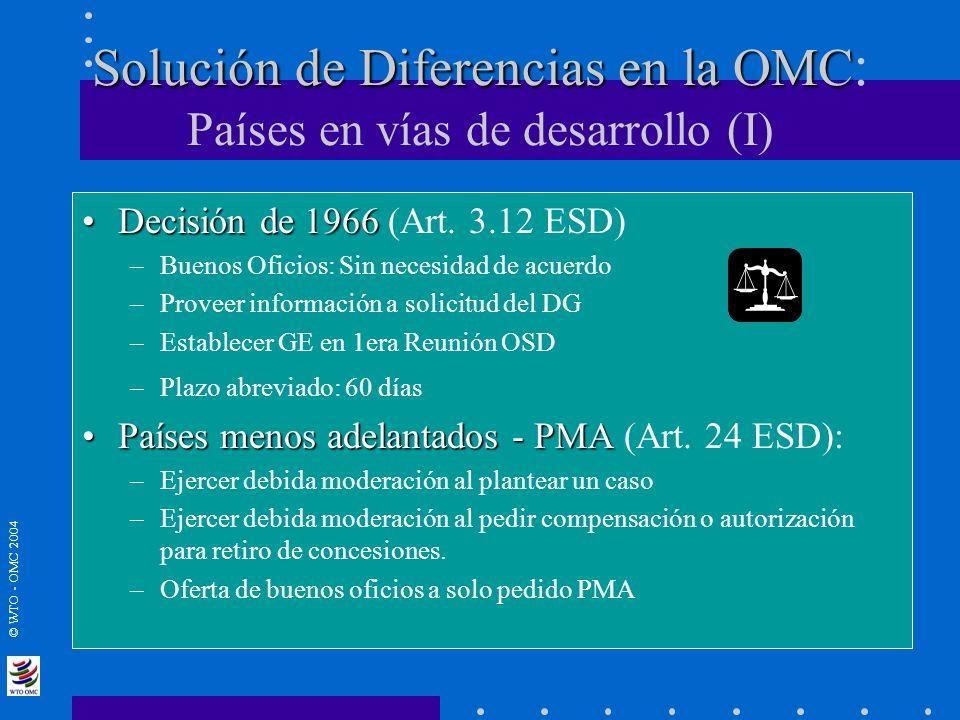 © WTO - OMC 2004 Solución de Diferencias en la OMC Solución de Diferencias en la OMC : Países en vías de desarrollo (I) Decisión de 1966Decisión de 19