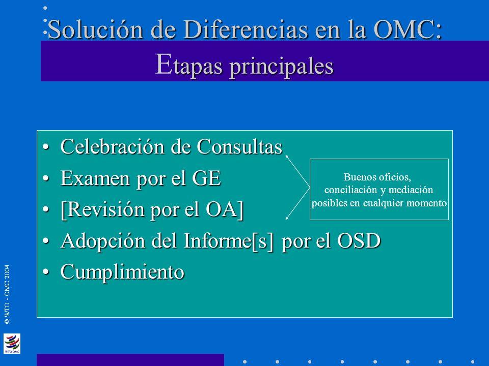 © WTO - OMC 2004 Solución de Diferencias en la OMC : tapas principales Solución de Diferencias en la OMC : E tapas principales Celebración de Consulta