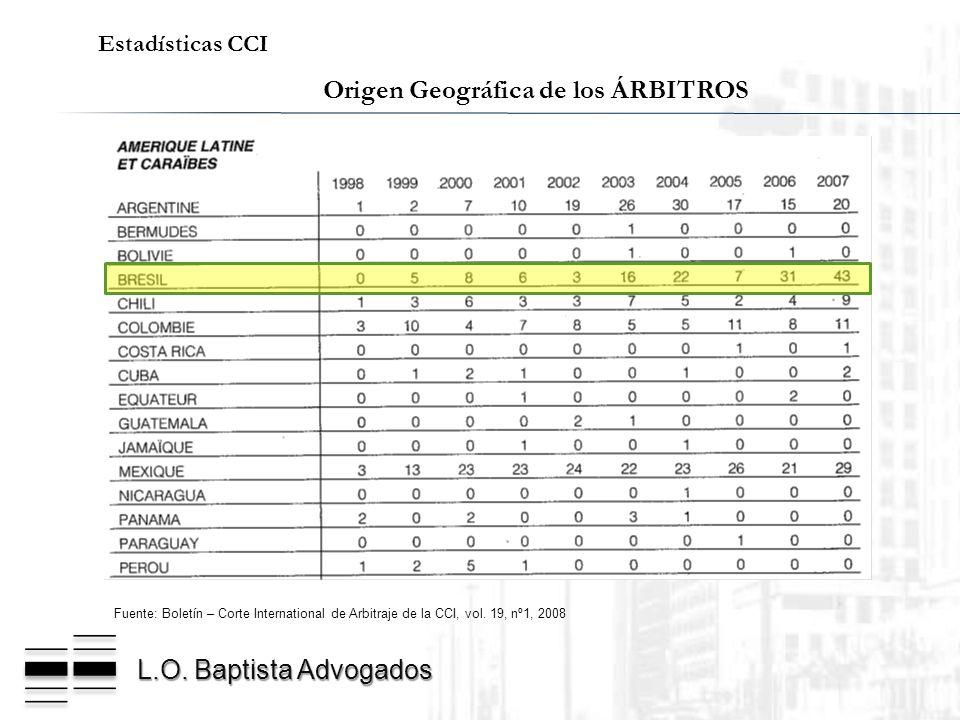 L.O. Baptista Advogados Fuente: Boletín – Corte International de Arbitraje de la CCI, vol. 19, nº1, 2008 Estadísticas CCI Origen Geográfica de los ÁRB