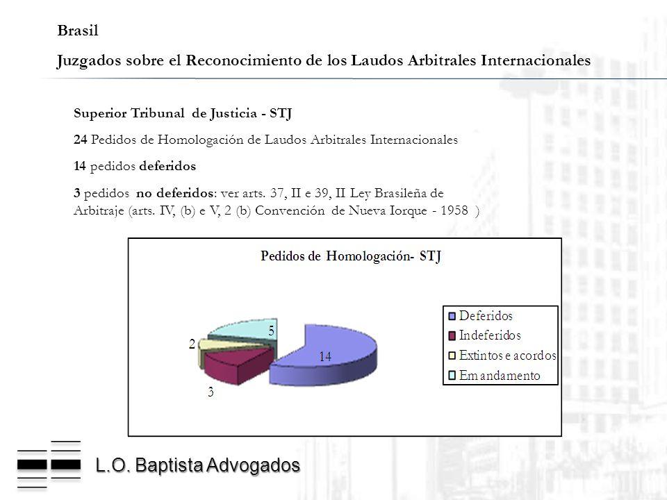 L.O. Baptista Advogados Brasil Juzgados sobre el Reconocimiento de los Laudos Arbitrales Internacionales Superior Tribunal de Justicia - STJ 24 Pedido