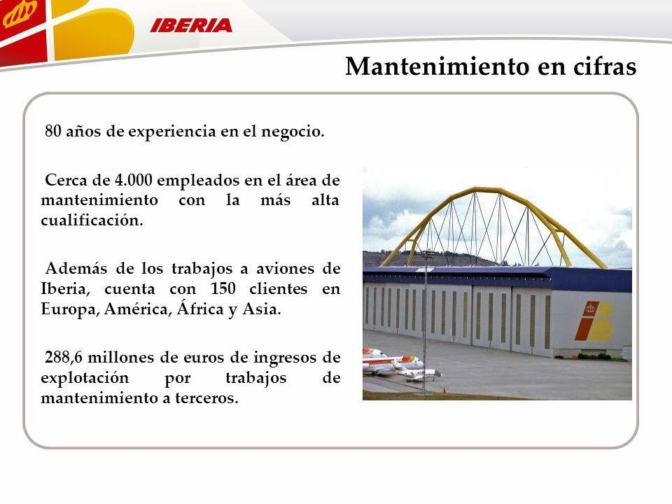 Principales clientes Clientes en España/ Europa Clientes en España/ Europa Clientes en América Clientes en América Clientes en África/Asia Clientes en África/Asia · Iberworld · Lufthansa · M.R.O.