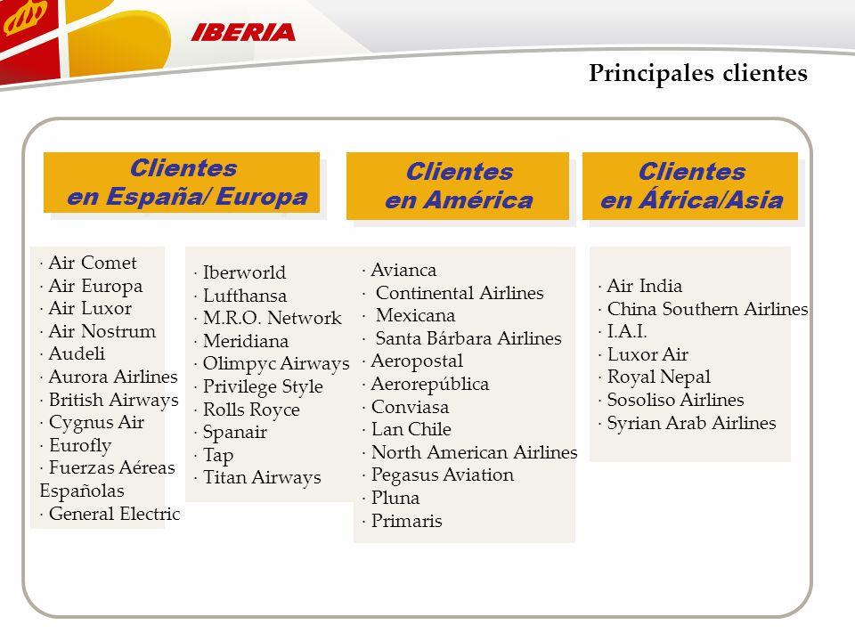 Principales clientes Clientes en España/ Europa Clientes en España/ Europa Clientes en América Clientes en América Clientes en África/Asia Clientes en