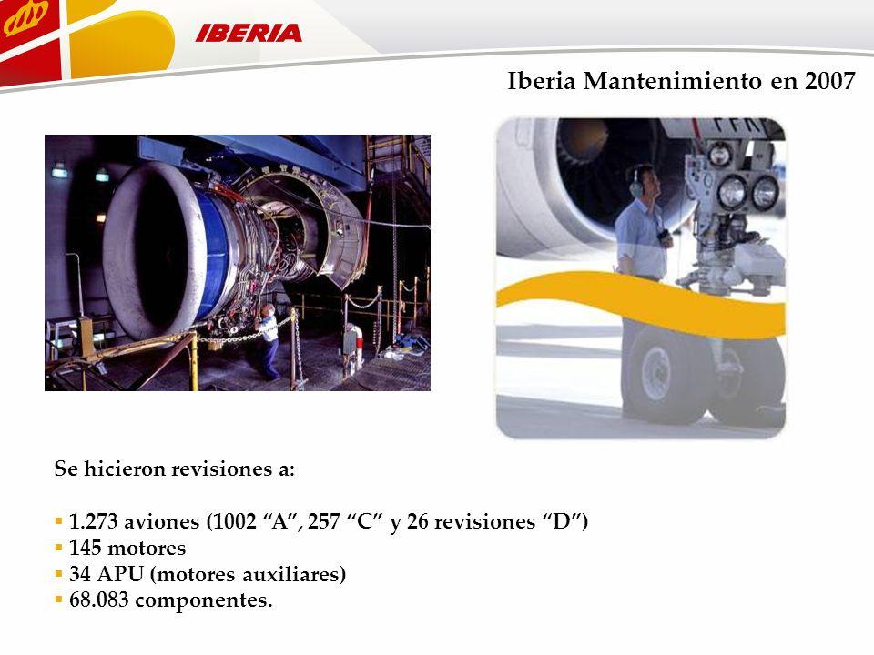 Iberia Mantenimiento en 2007 Se hicieron revisiones a: 1.273 aviones (1002 A, 257 C y 26 revisiones D) 145 motores 34 APU (motores auxiliares) 68.083