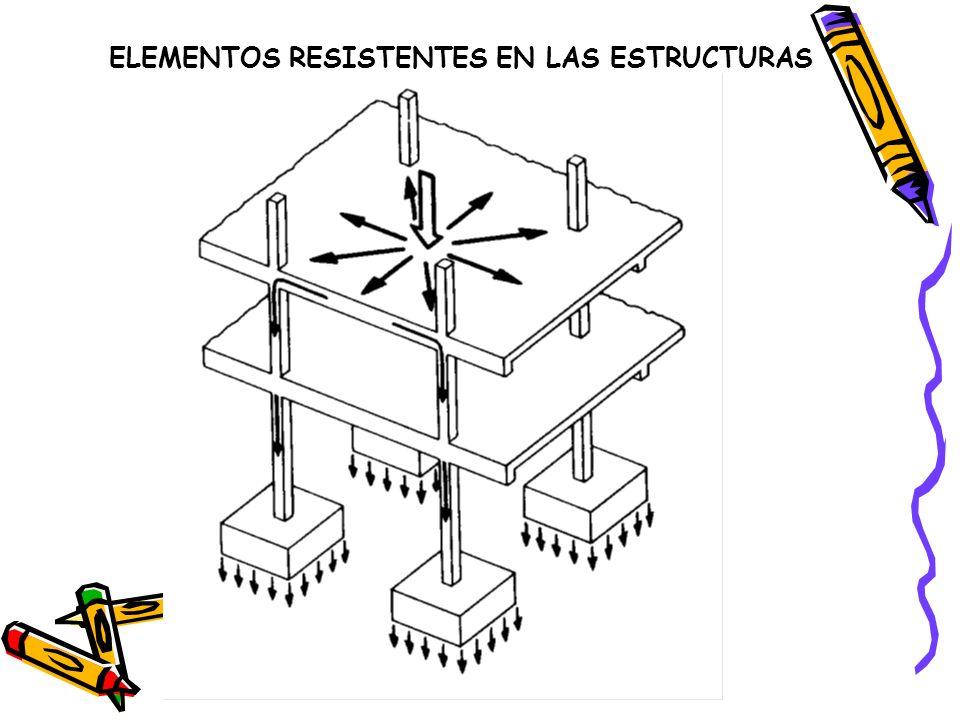 ELEMENTOS RESISTENTES EN LAS ESTRUCTURAS