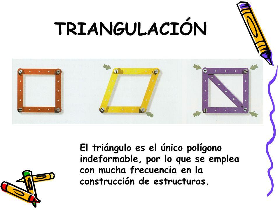 TRIANGULACIÓN El triángulo es el único polígono indeformable, por lo que se emplea con mucha frecuencia en la construcción de estructuras.