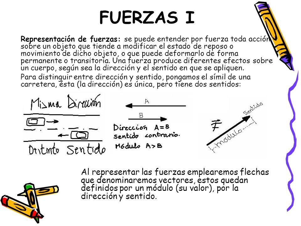 FUERZAS I Representación de fuerzas: se puede entender por fuerza toda acción sobre un objeto que tiende a modificar el estado de reposo o movimiento
