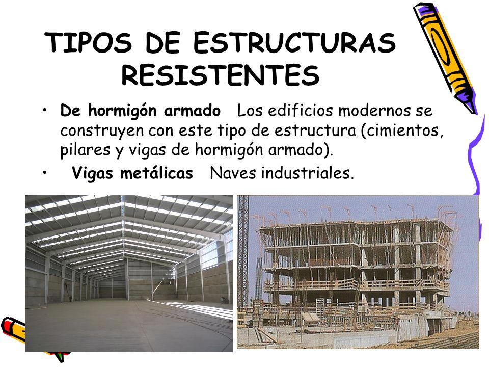 TIPOS DE ESTRUCTURAS RESISTENTES De hormigón armado Los edificios modernos se construyen con este tipo de estructura (cimientos, pilares y vigas de ho