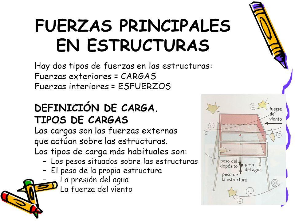 FUERZAS PRINCIPALES EN ESTRUCTURAS Hay dos tipos de fuerzas en las estructuras: Fuerzas exteriores = CARGAS Fuerzas interiores = ESFUERZOS DEFINICIÓN