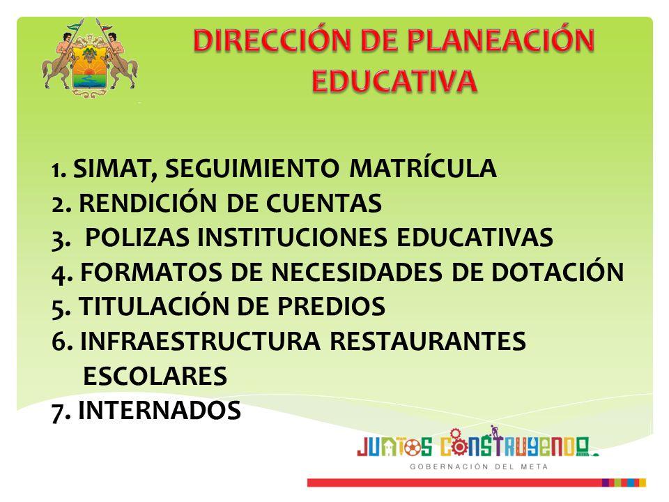 1. SIMAT, SEGUIMIENTO MATRÍCULA 2. RENDICIÓN DE CUENTAS 3. POLIZAS INSTITUCIONES EDUCATIVAS 4. FORMATOS DE NECESIDADES DE DOTACIÓN 5. TITULACIÓN DE PR