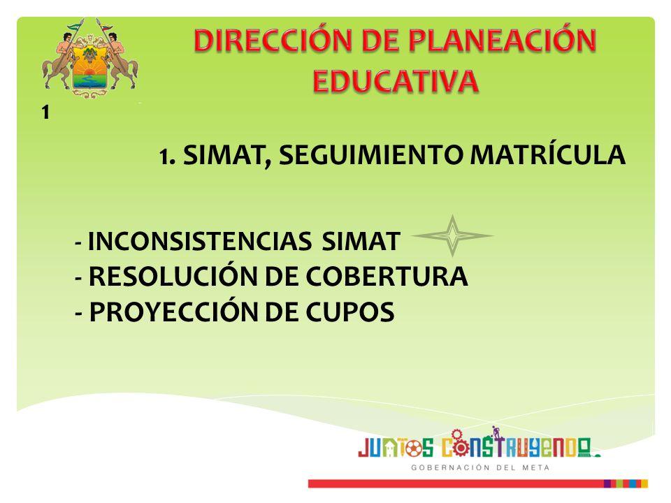 1 - INCONSISTENCIAS SIMAT - RESOLUCIÓN DE COBERTURA - PROYECCIÓN DE CUPOS 1. SIMAT, SEGUIMIENTO MATRÍCULA