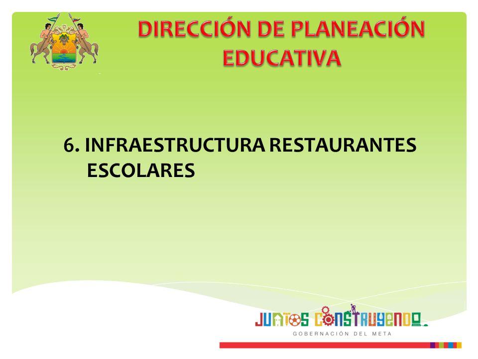 6. INFRAESTRUCTURA RESTAURANTES ESCOLARES