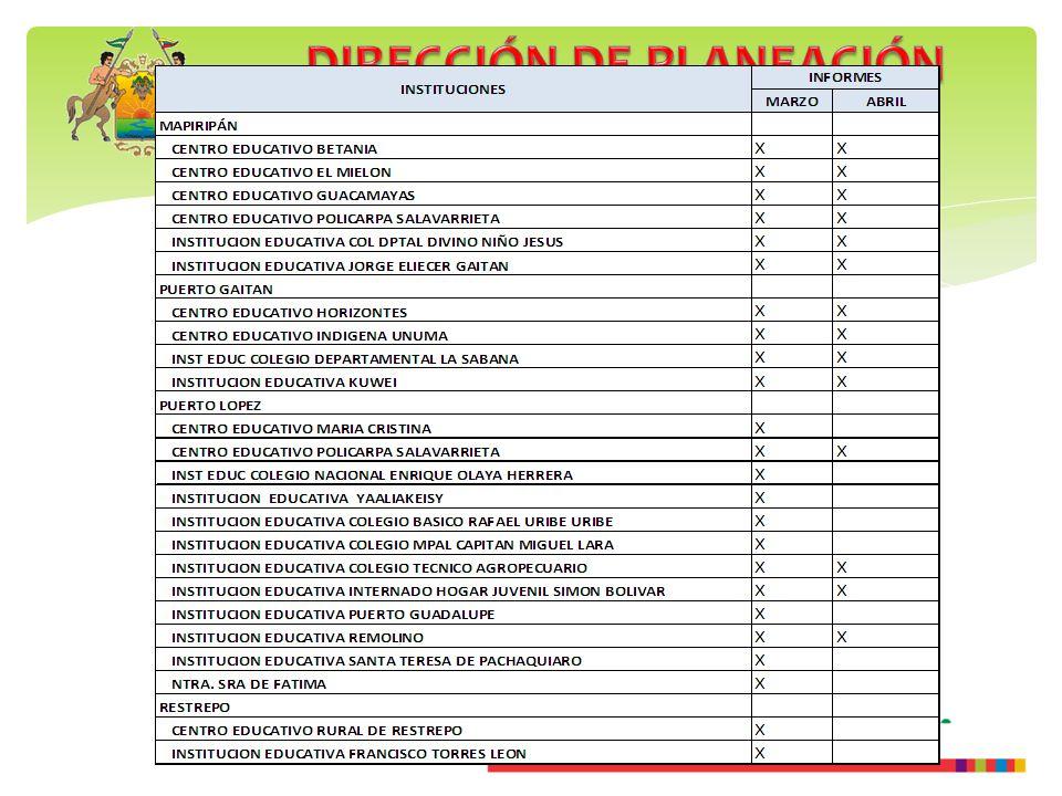 2. RENDICION DE CUENTAS