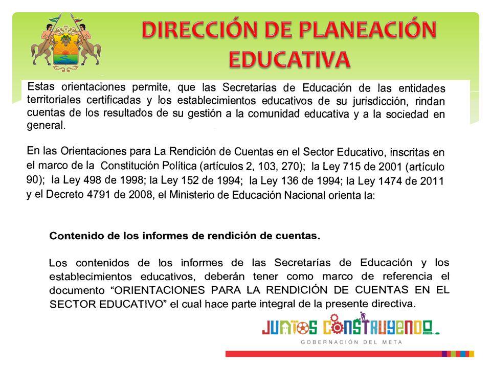 C I R C U L A R N 065 27 de abril de 2012 Es necesario informar con antelación a la Secretaria de Educación la fecha de la rendición de cuentas la cual no podrá sobrepasarse al 15 de junio para el 1° semestre y 14 de noviembre para el segundo semestre del 2012.