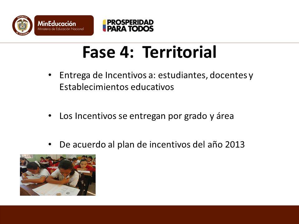 Fase 4: Territorial Entrega de Incentivos a: estudiantes, docentes y Establecimientos educativos Los Incentivos se entregan por grado y área De acuerdo al plan de incentivos del año 2013